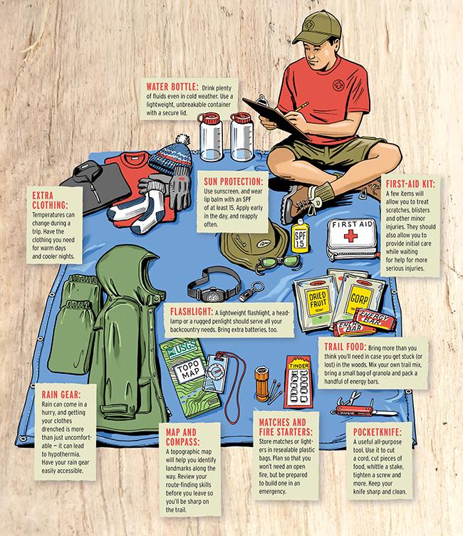 Ten Essentials